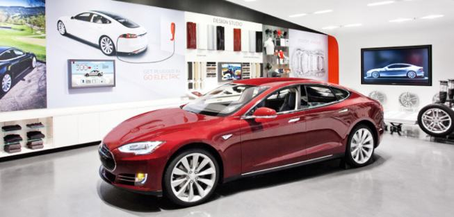 Economic Indicators, Tesla Motors Beat Wall Street Expectations