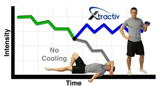 The Xtractiv Cooling System: perform better and longer